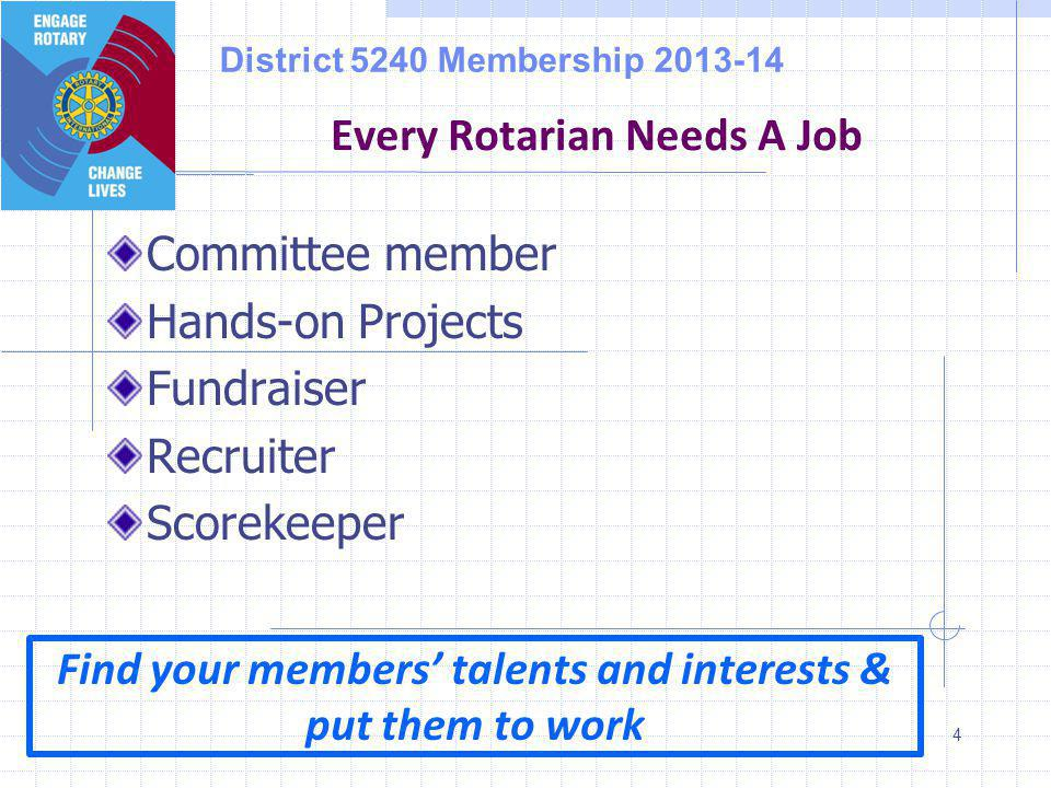 District 5240 Membership 2013-14 Committee member Hands-on Projects Fundraiser Recruiter Scorekeeper 4 Every Rotarian Needs A Job Find your members' talents and interests & put them to work