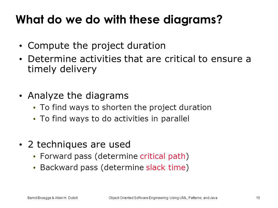 Bernd Bruegge & Allen H. Dutoit Object-Oriented Software Engineering: Using UML, Patterns, and Java 15 What do we do with these diagrams? Compute the
