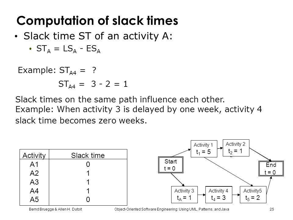 Bernd Bruegge & Allen H. Dutoit Object-Oriented Software Engineering: Using UML, Patterns, and Java 25 Computation of slack times Slack time ST of an