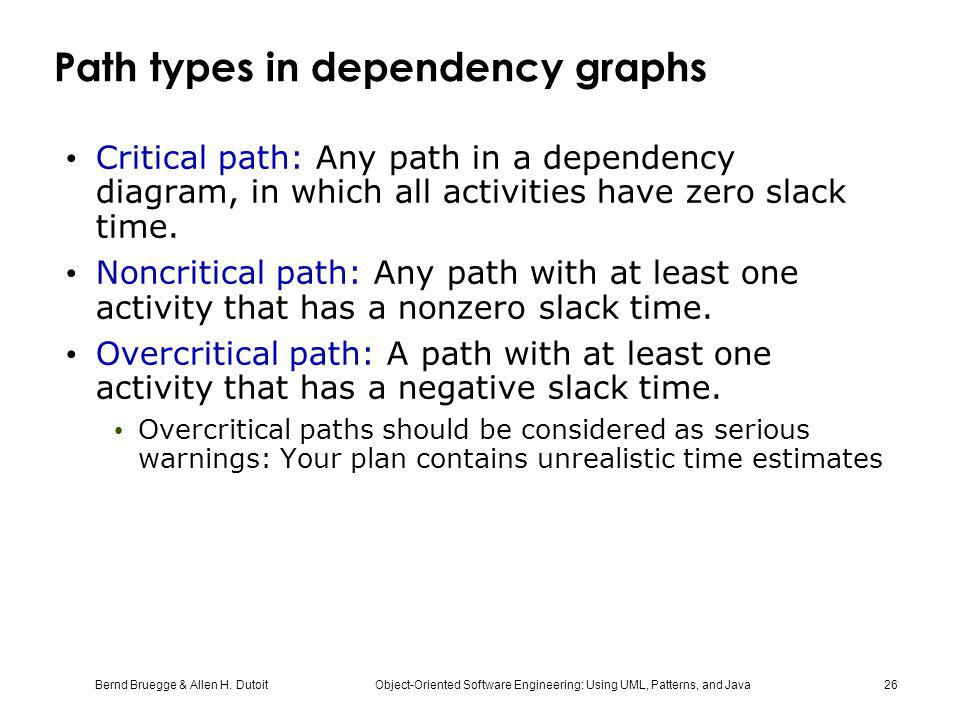 Bernd Bruegge & Allen H. Dutoit Object-Oriented Software Engineering: Using UML, Patterns, and Java 26 Path types in dependency graphs Critical path: