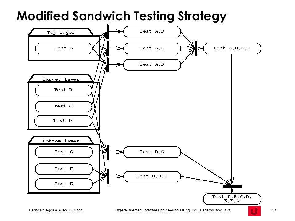 Bernd Bruegge & Allen H. Dutoit Object-Oriented Software Engineering: Using UML, Patterns, and Java 43 Modified Sandwich Testing Strategy