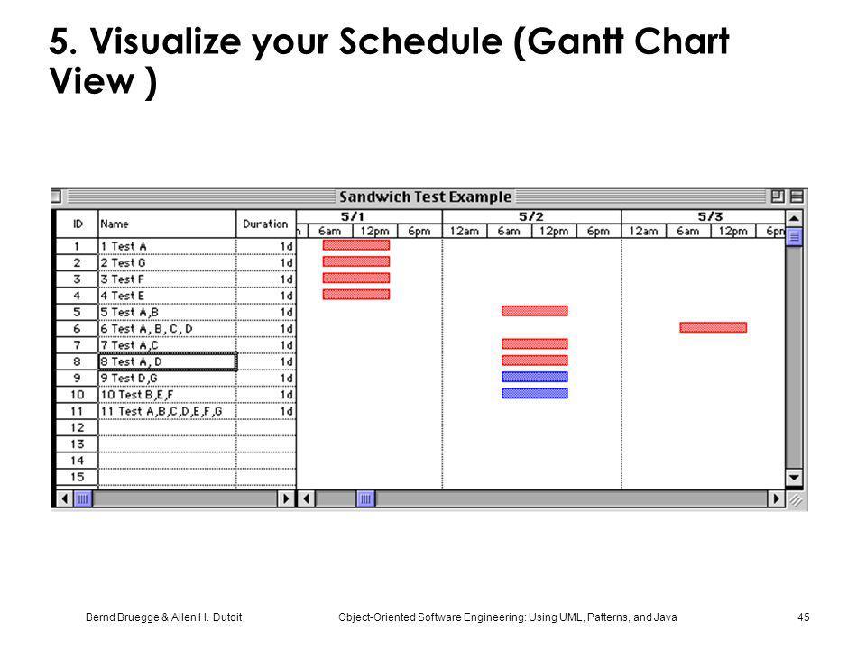 Bernd Bruegge & Allen H. Dutoit Object-Oriented Software Engineering: Using UML, Patterns, and Java 45 5. Visualize your Schedule (Gantt Chart View )