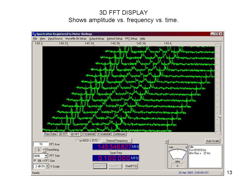 14 V WATERFALL DISPLAY Shows amplitude vs. frequency vs. time