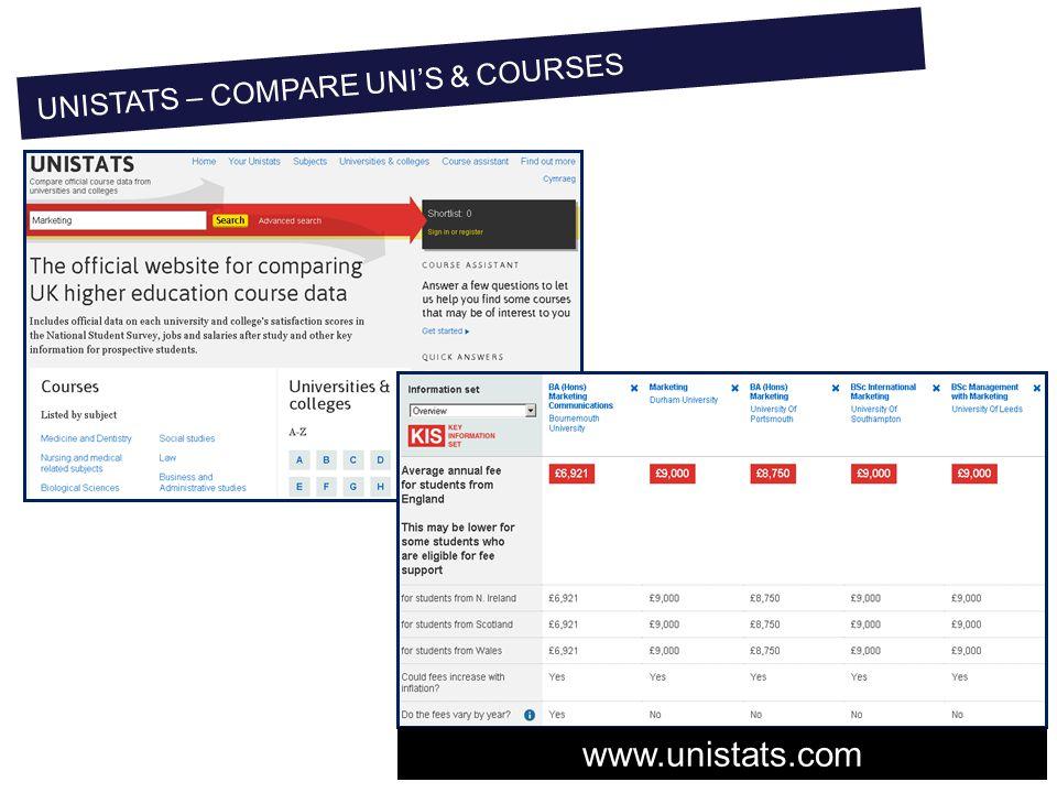 UNISTATS – COMPARE UNI'S & COURSES www.unistats.com