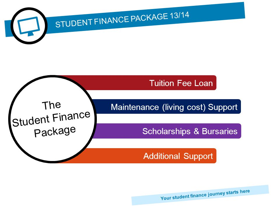 Your student finance journey starts here Scholarships & Bursaries STUDENT FINANCE PACKAGE 13/14 Tuition Fee Loan Maintenance (living cost) Support Additional Support The Student Finance Package