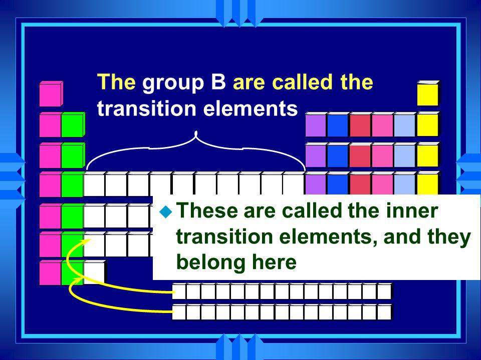 The group B are called the transition elements u These are called the inner transition elements, and they belong here