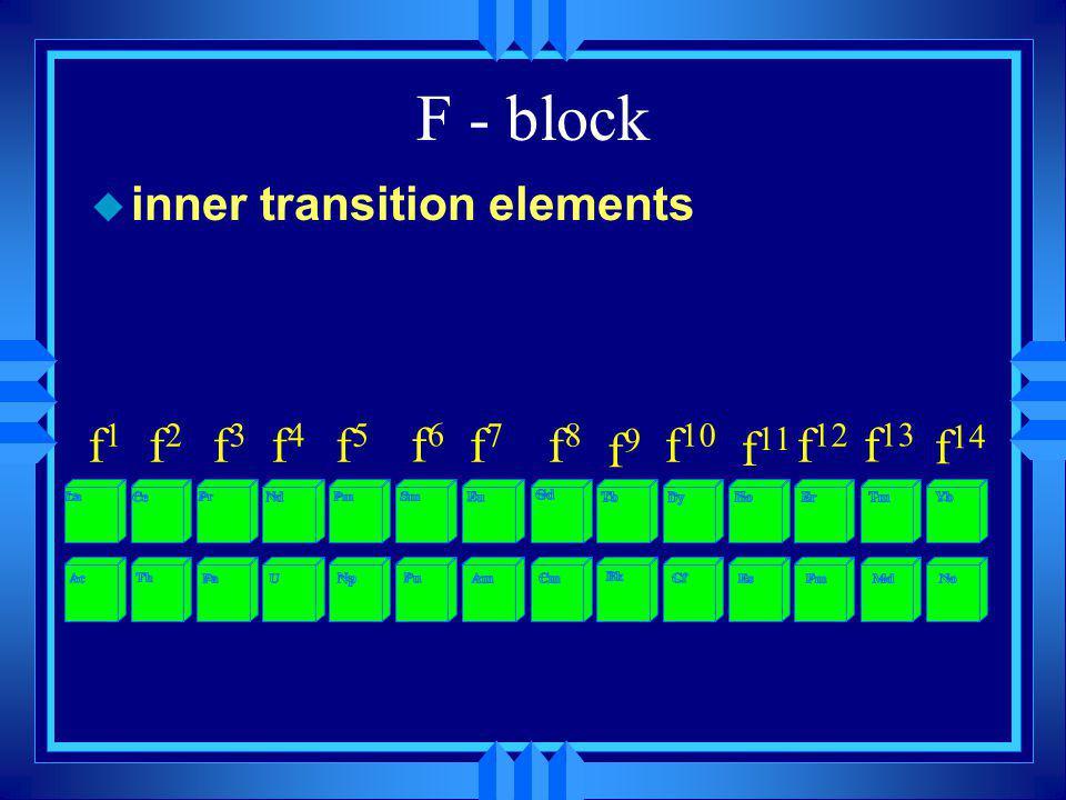 F - block u inner transition elements