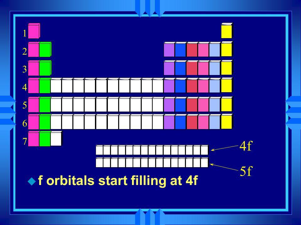 u f orbitals start filling at 4f 12345671234567 4f 5f