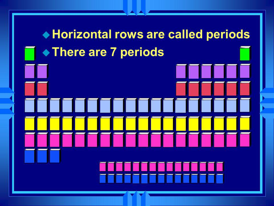 u Horizontal rows are called periods u There are 7 periods