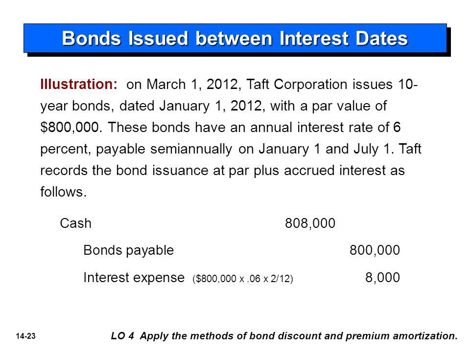 14-23 Illustration: on March 1, 2012, Taft Corporation issues 10- year bonds, dated January 1, 2012, with a par value of $800,000.