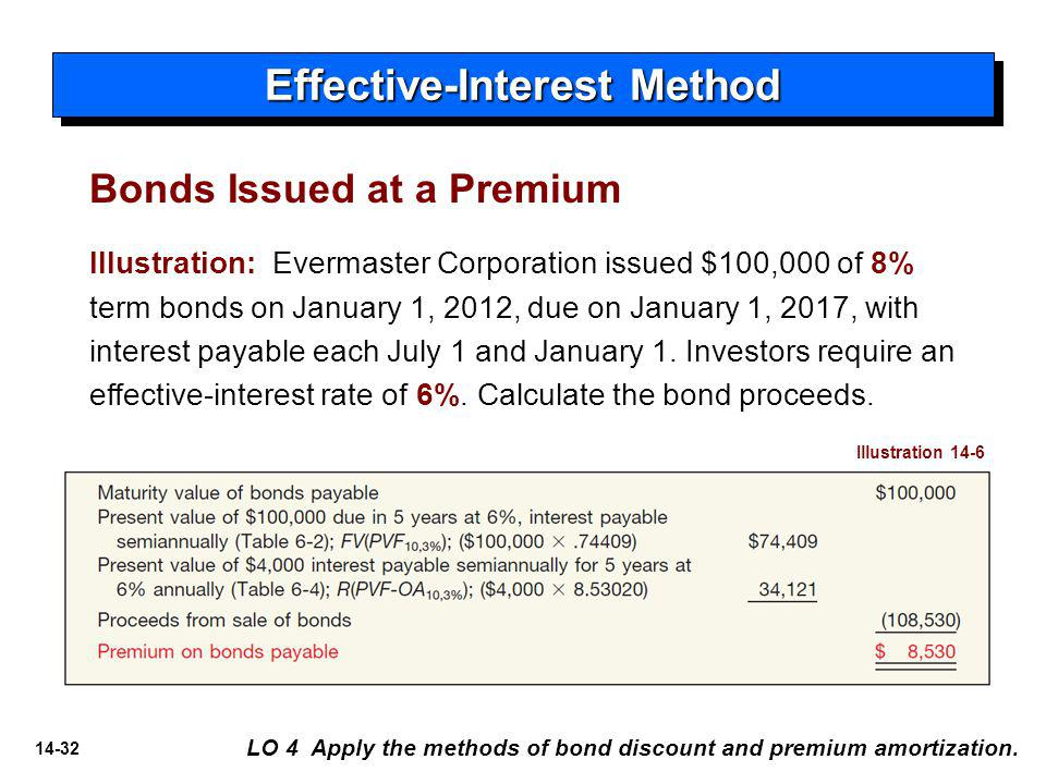 14-32 Illustration: Evermaster Corporation issued $100,000 of 8% term bonds on January 1, 2012, due on January 1, 2017, with interest payable each July 1 and January 1.