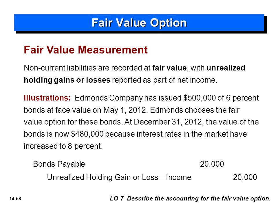 14-58 Fair Value Option LO 7 Describe the accounting for the fair value option.