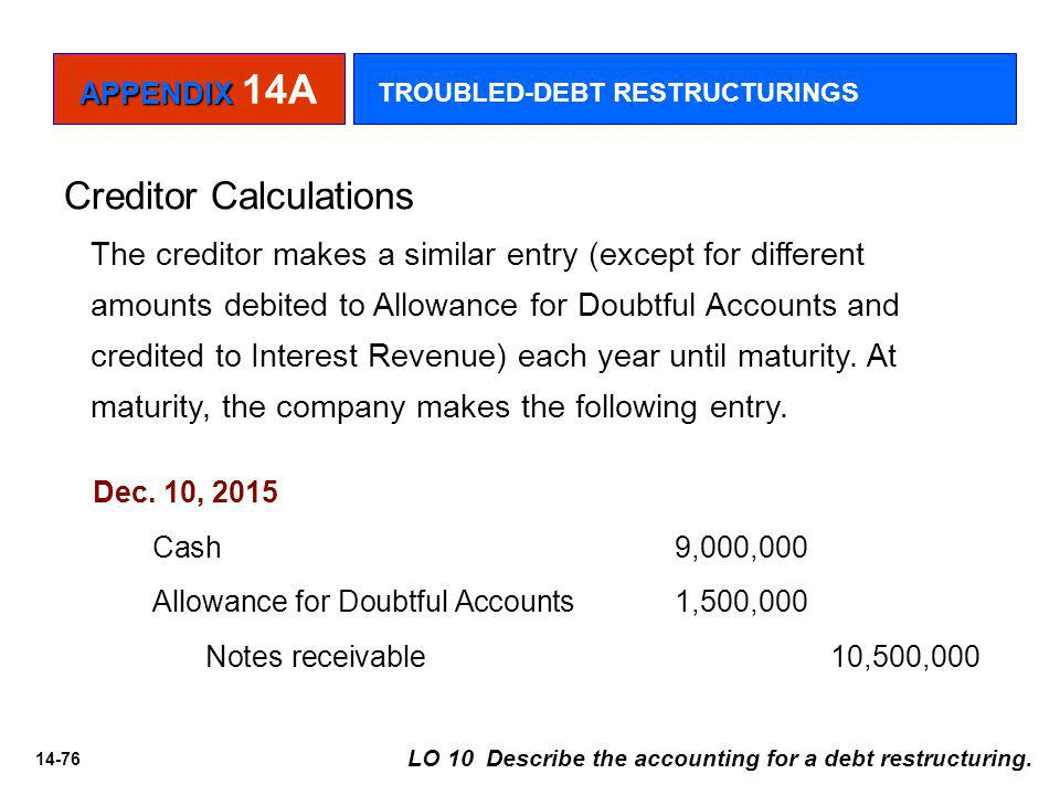 14-76 Creditor Calculations The creditor makes a similar entry (except for different amounts debited to Allowance for Doubtful Accounts and credited to Interest Revenue) each year until maturity.