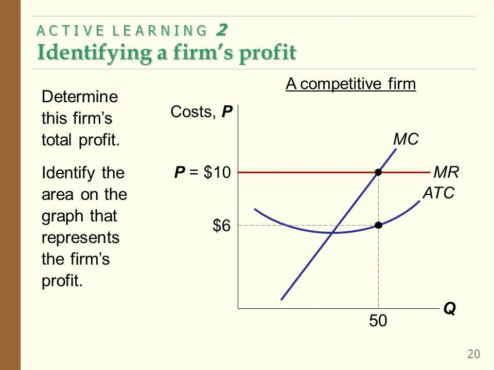 A C T I V E L E A R N I N G 2 Identifying a firm's profit 20 Determine this firm's total profit.