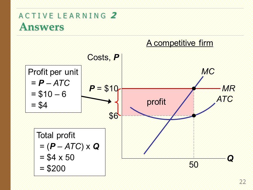A C T I V E L E A R N I N G 2 Answers 22 profit Q Costs, P MC ATC P = $10 MR 50 $6 A competitive firm Profit per unit = P – ATC = $10 – 6 = $4 Total profit = (P – ATC) x Q = $4 x 50 = $200