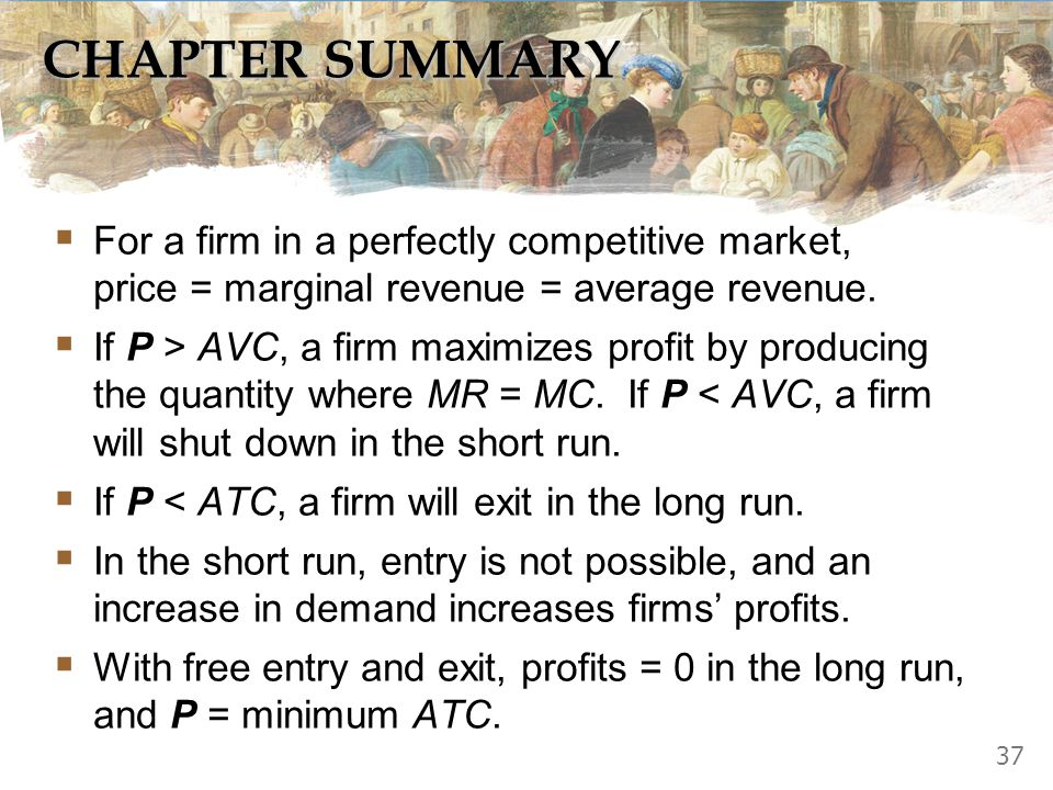 CHAPTER SUMMARY  For a firm in a perfectly competitive market, price = marginal revenue = average revenue.