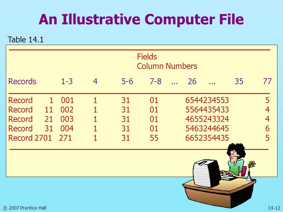 © 2007 Prentice Hall 14-12 An Illustrative Computer File Records 1-345-67-8...
