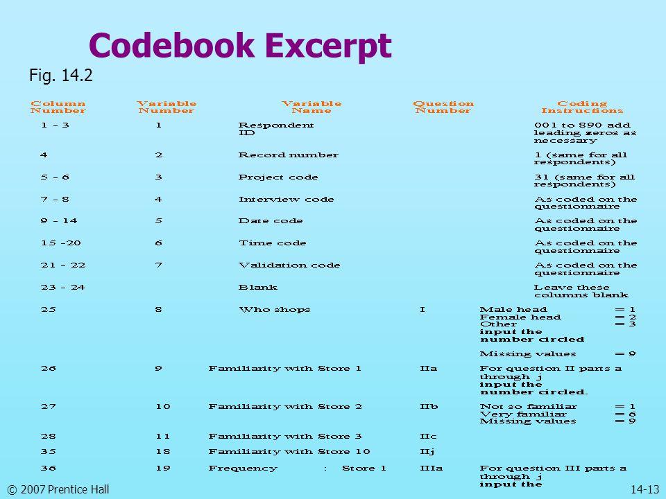 © 2007 Prentice Hall 14-13 Codebook Excerpt Fig. 14.2