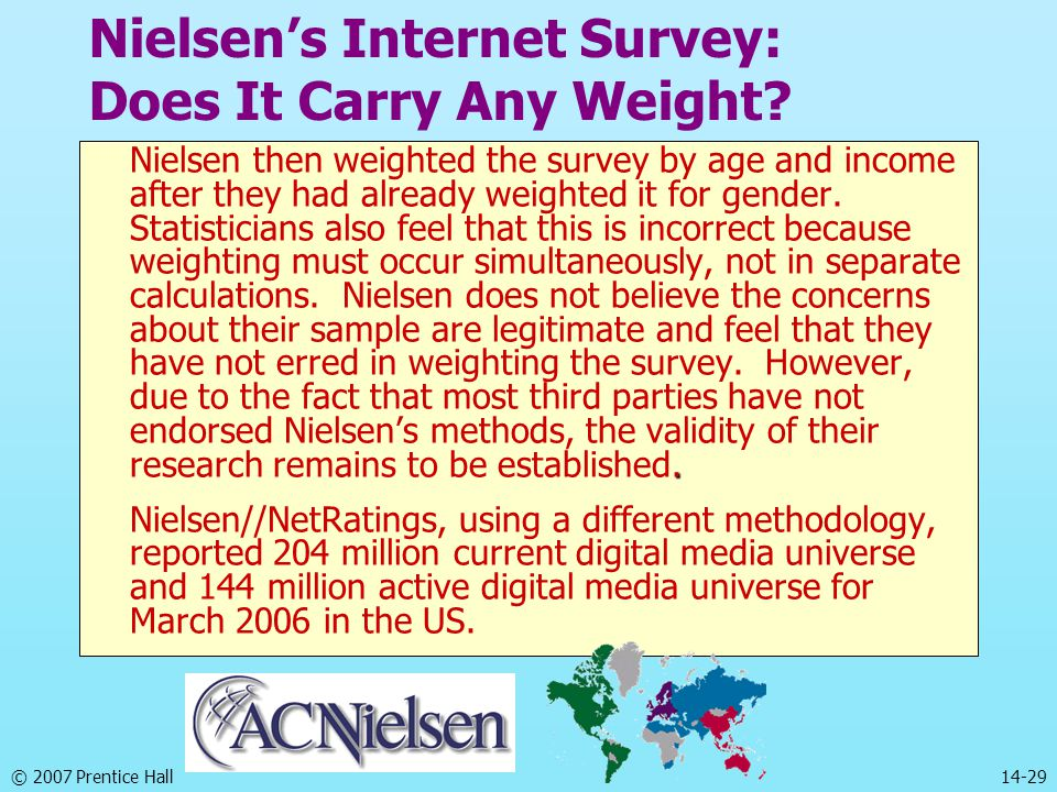 © 2007 Prentice Hall 14-29 Nielsen's Internet Survey: Does It Carry Any Weight .