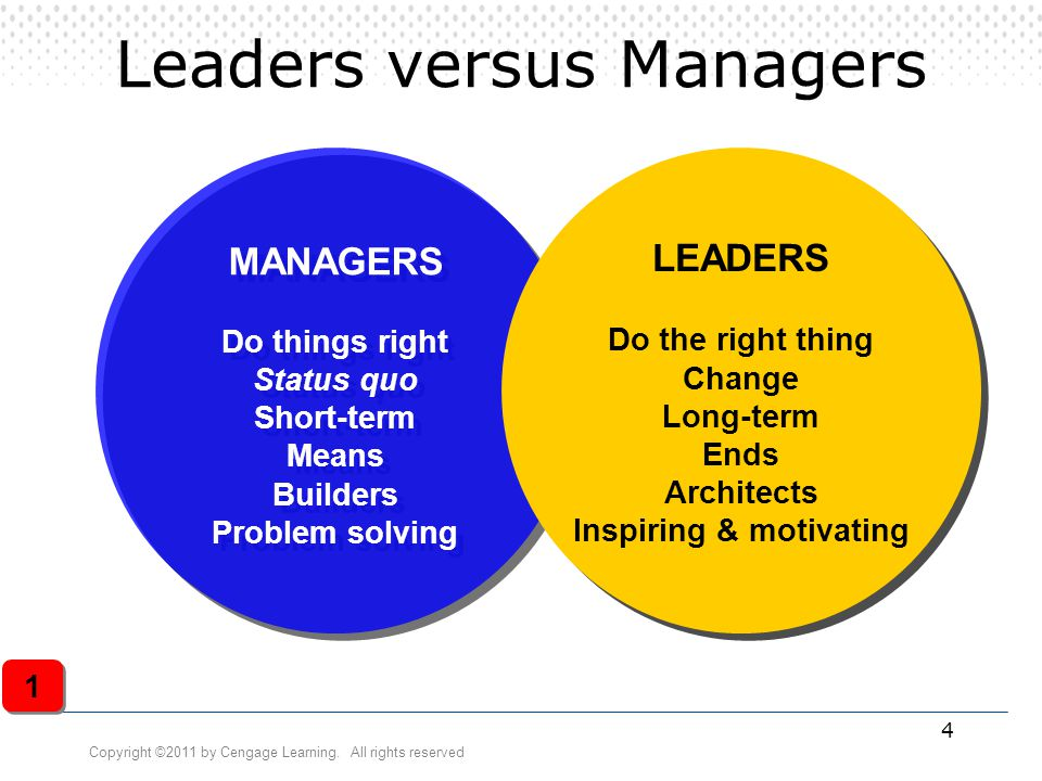 Copyright ©2011 by Cengage Learning. All rights reserved 4 Leaders versus Managers MANAGERS Do things right Status quo Short-term Means Builders Probl