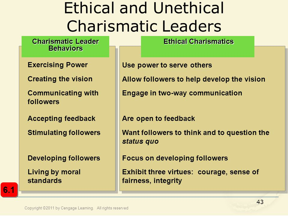 Copyright ©2011 by Cengage Learning. All rights reserved 43 Ethical and Unethical Charismatic Leaders Exercising Power Use power to serve others Creat