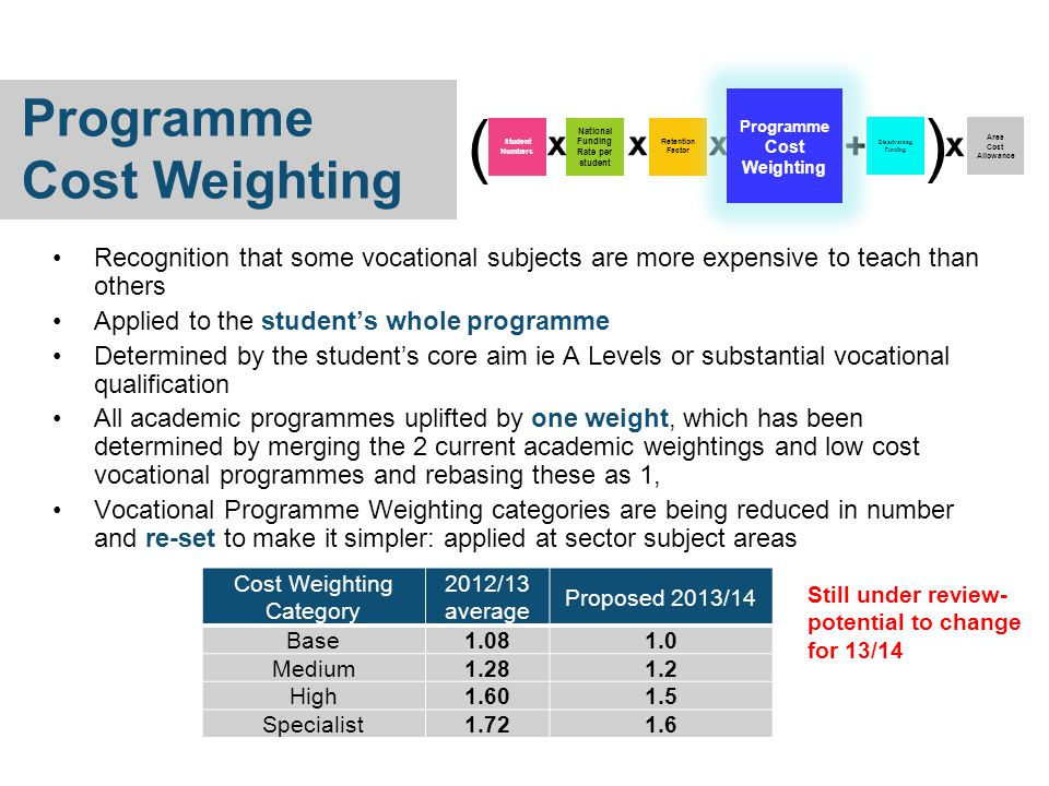 Recognition that some vocational subjects are more expensive to teach than others Applied to the student's whole programme Determined by the student's core aim ie A Levels or substantial vocational qualification All academic programmes uplifted by one weight, which has been determined by merging the 2 current academic weightings and low cost vocational programmes and rebasing these as 1, Vocational Programme Weighting categories are being reduced in number and re-set to make it simpler: applied at sector subject areas Cost Weighting Category 2012/13 average Proposed 2013/14 Base1.081.0 Medium1.281.2 High1.601.5 Specialist1.721.6 Disadvantag Funding Area Cost Allowance Student Numbers National Funding Rate per student Retention Factor ( ) Programme Cost Weighting Still under review- potential to change for 13/14