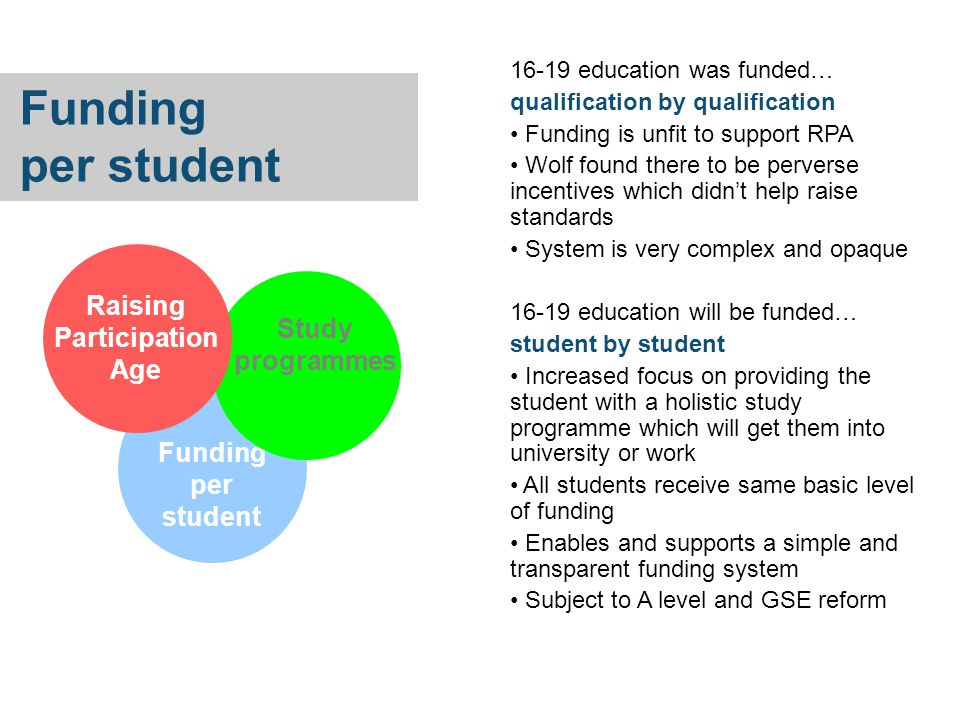 Funding per student 16-19 education was funded… qualification by qualification Funding is unfit to support RPA Wolf found there to be perverse incentives which didn't help raise standards System is very complex and opaque 16-19 education will be funded… student by student Increased focus on providing the student with a holistic study programme which will get them into university or work All students receive same basic level of funding Enables and supports a simple and transparent funding system Subject to A level and GSE reform Funding per student Study programmes Raising Participation Age