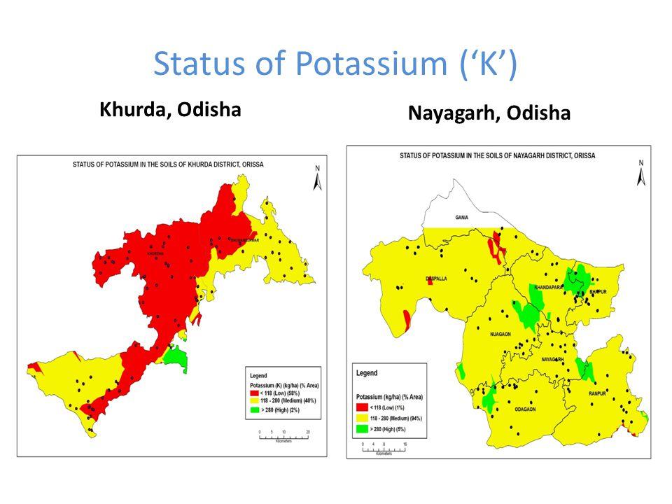 Status of Potassium ('K') Khurda, Odisha Nayagarh, Odisha