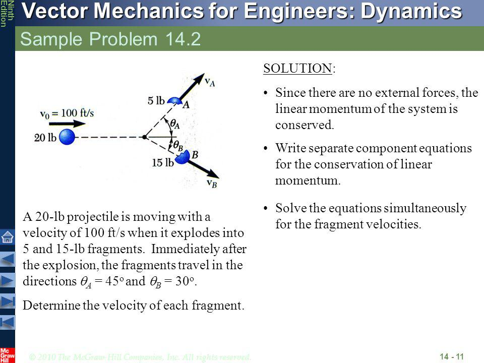 © 2010 The McGraw-Hill Companies, Inc. All rights reserved. Vector Mechanics for Engineers: Dynamics NinthEdition Sample Problem 14.2 14 - 11 A 20-lb
