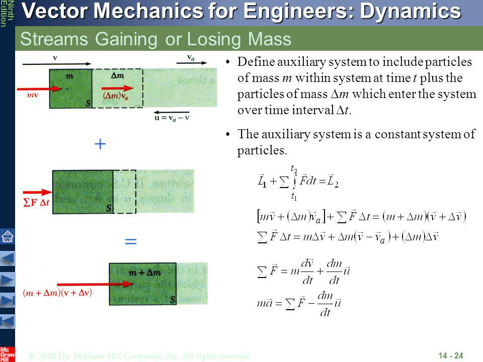 © 2010 The McGraw-Hill Companies, Inc. All rights reserved. Vector Mechanics for Engineers: Dynamics NinthEdition Streams Gaining or Losing Mass 14 -