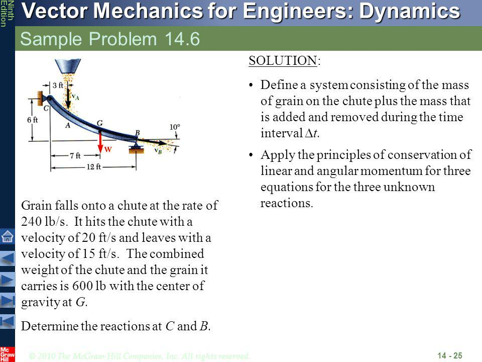 © 2010 The McGraw-Hill Companies, Inc. All rights reserved. Vector Mechanics for Engineers: Dynamics NinthEdition Sample Problem 14.6 14 - 25 Grain fa