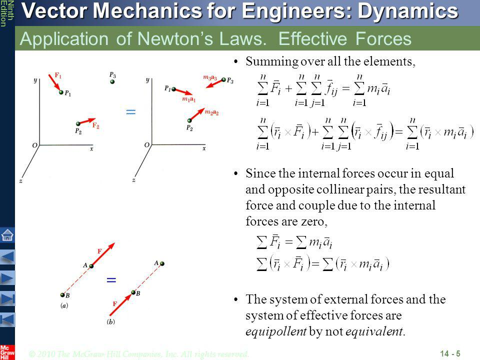 © 2010 The McGraw-Hill Companies, Inc. All rights reserved. Vector Mechanics for Engineers: Dynamics NinthEdition Application of Newton's Laws. Effect