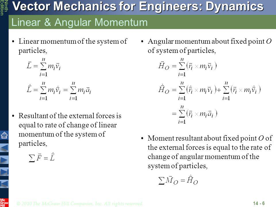 © 2010 The McGraw-Hill Companies, Inc. All rights reserved. Vector Mechanics for Engineers: Dynamics NinthEdition Linear & Angular Momentum 14 - 6 Lin
