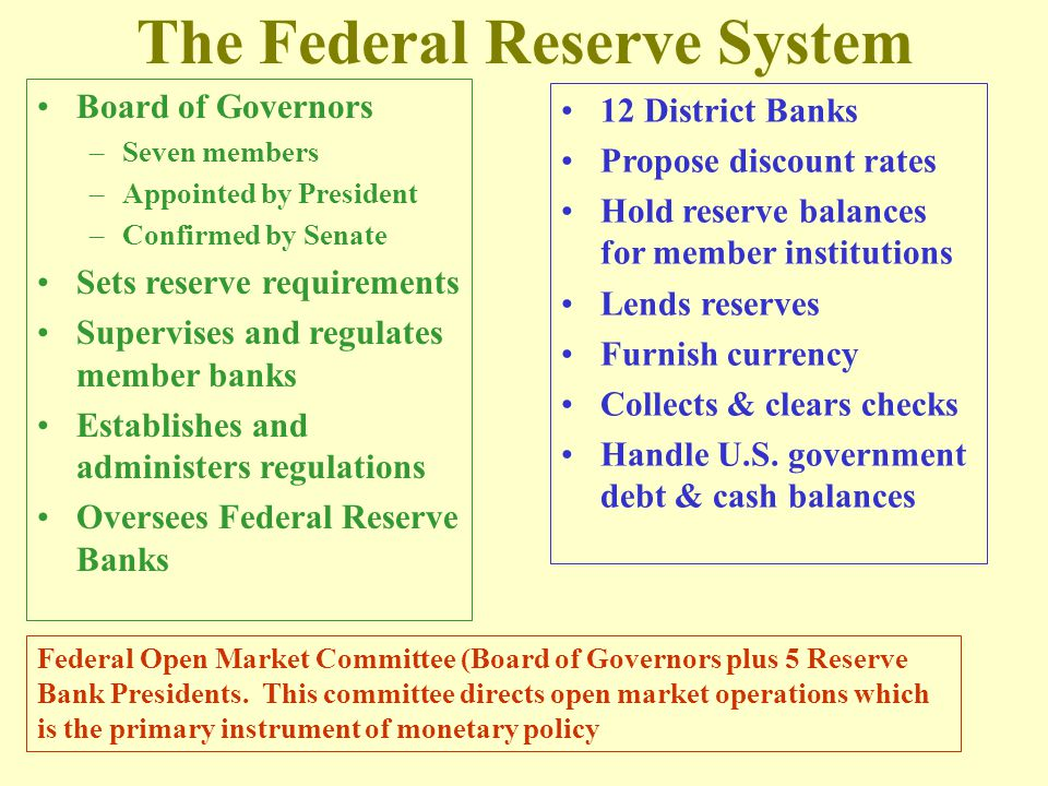 The Federal Reserve System Board of Governors –Seven members –Appointed by President –Confirmed by Senate Sets reserve requirements Supervises and reg