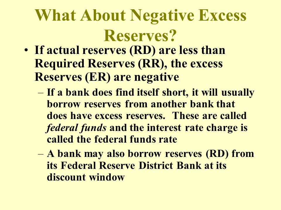 What About Negative Excess Reserves? If actual reserves (RD) are less than Required Reserves (RR), the excess Reserves (ER) are negative –If a bank do