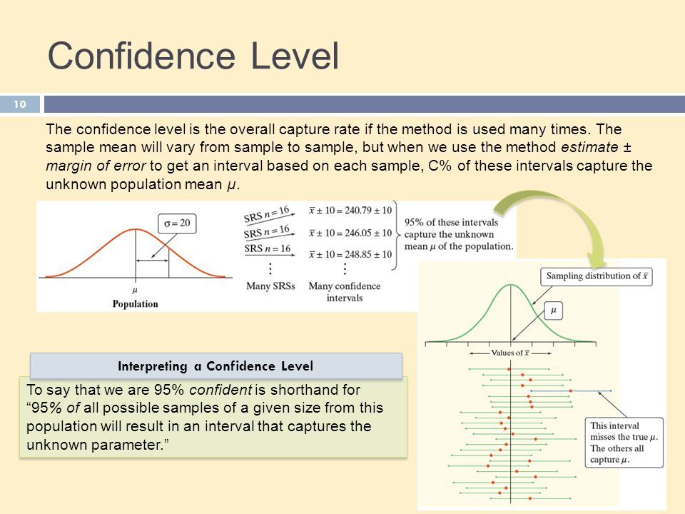 10 Confidence Level The confidence level is the overall capture rate if the method is used many times. The sample mean will vary from sample to sample