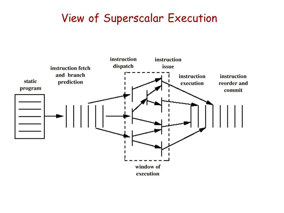 View of Superscalar Execution