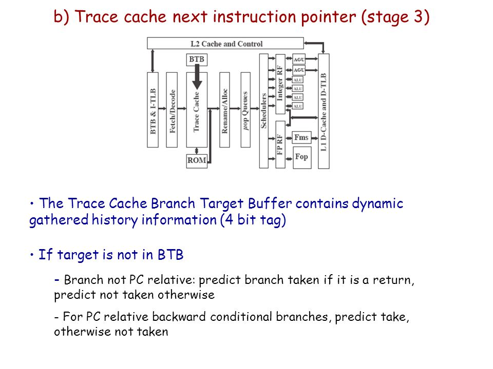 b) Trace cache next instruction pointer (stage 3) The Trace Cache Branch Target Buffer contains dynamic gathered history information (4 bit tag) If ta