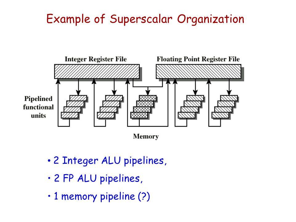 Example of Superscalar Organization 2 Integer ALU pipelines, 2 FP ALU pipelines, 1 memory pipeline (?)