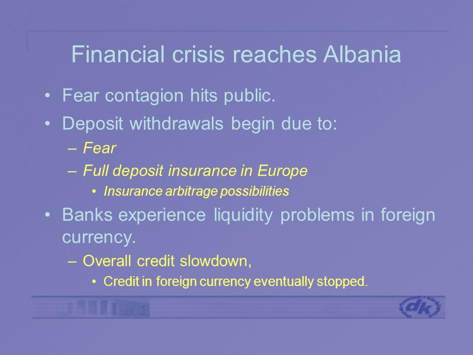 Financial crisis reaches Albania Fear contagion hits public.