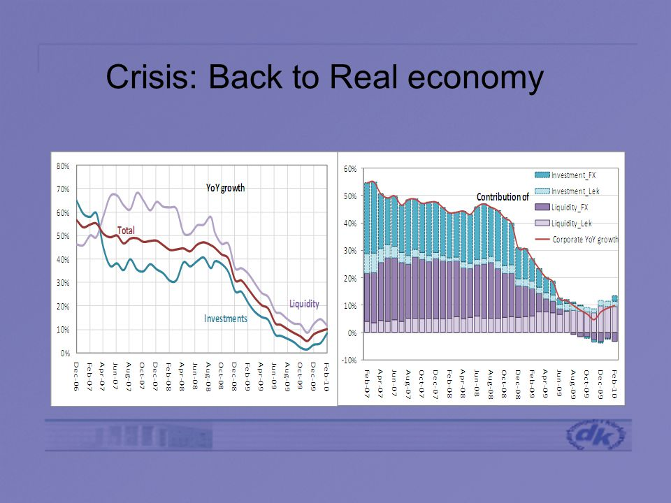 Crisis: Back to Real economy
