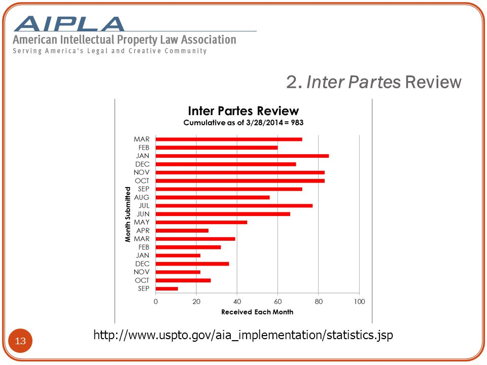 13 http://www.uspto.gov/aia_implementation/statistics.jsp 2. Inter Partes Review