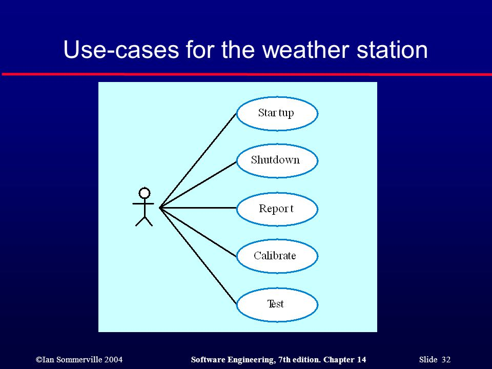 ©Ian Sommerville 2004Software Engineering, 7th edition. Chapter 14 Slide 32 Use-cases for the weather station