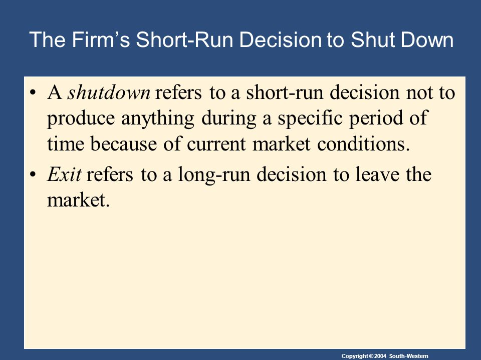 Copyright © 2004 South-Western The Firm's Short-Run Decision to Shut Down A shutdown refers to a short-run decision not to produce anything during a specific period of time because of current market conditions.