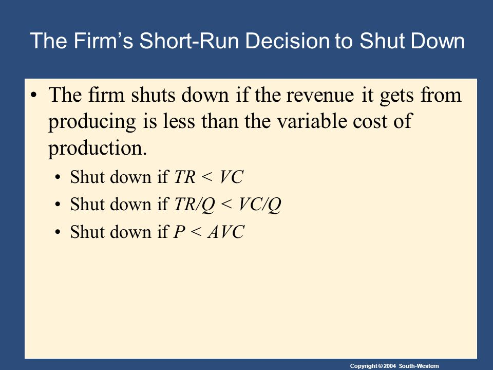 Copyright © 2004 South-Western The Firm's Short-Run Decision to Shut Down The firm shuts down if the revenue it gets from producing is less than the variable cost of production.