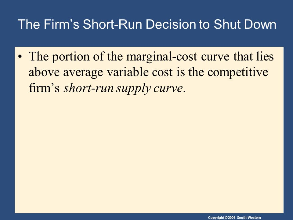 Copyright © 2004 South-Western The Firm's Short-Run Decision to Shut Down The portion of the marginal-cost curve that lies above average variable cost is the competitive firm's short-run supply curve.