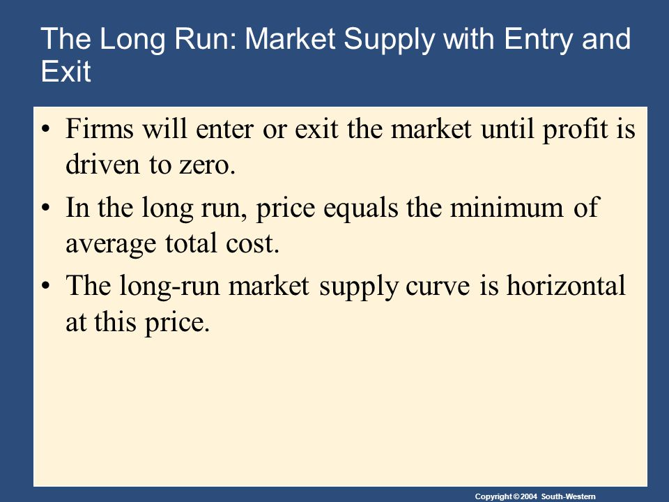 Copyright © 2004 South-Western The Long Run: Market Supply with Entry and Exit Firms will enter or exit the market until profit is driven to zero.