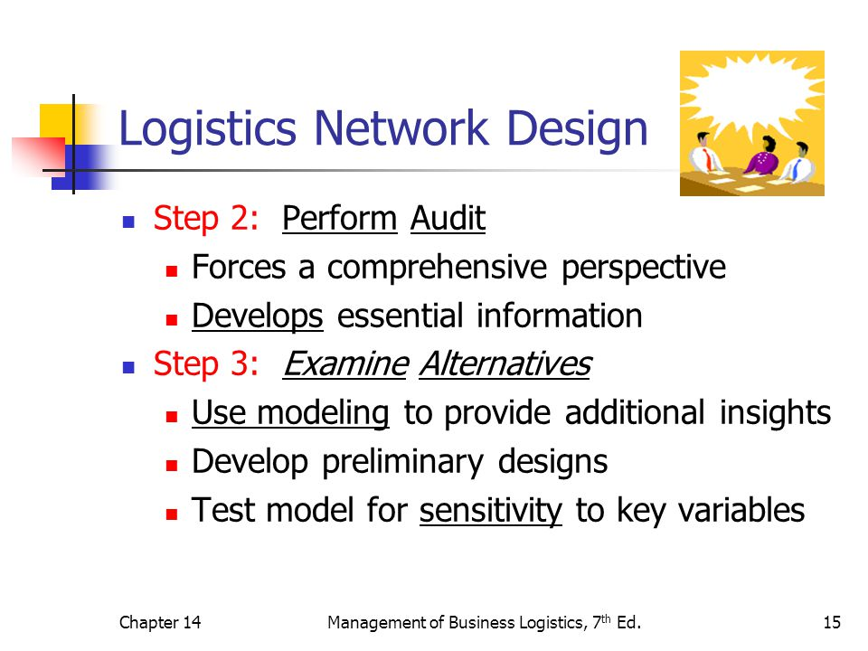 Chapter 14Management of Business Logistics, 7 th Ed.15 Logistics Network Design Step 2: Perform Audit Forces a comprehensive perspective Develops essential information Step 3: Examine Alternatives Use modeling to provide additional insights Develop preliminary designs Test model for sensitivity to key variables