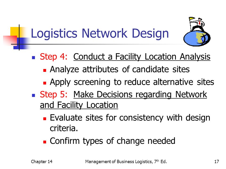 Chapter 14Management of Business Logistics, 7 th Ed.17 Logistics Network Design Step 4: Conduct a Facility Location Analysis Analyze attributes of candidate sites Apply screening to reduce alternative sites Step 5: Make Decisions regarding Network and Facility Location Evaluate sites for consistency with design criteria.