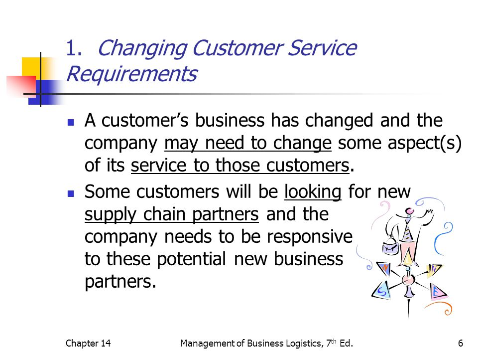 Chapter 14Management of Business Logistics, 7 th Ed.6 1.